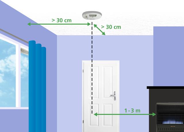 Hang een CO-melder in ruimtes met een verbrandingstoestel - Bron: Brandweer.nl