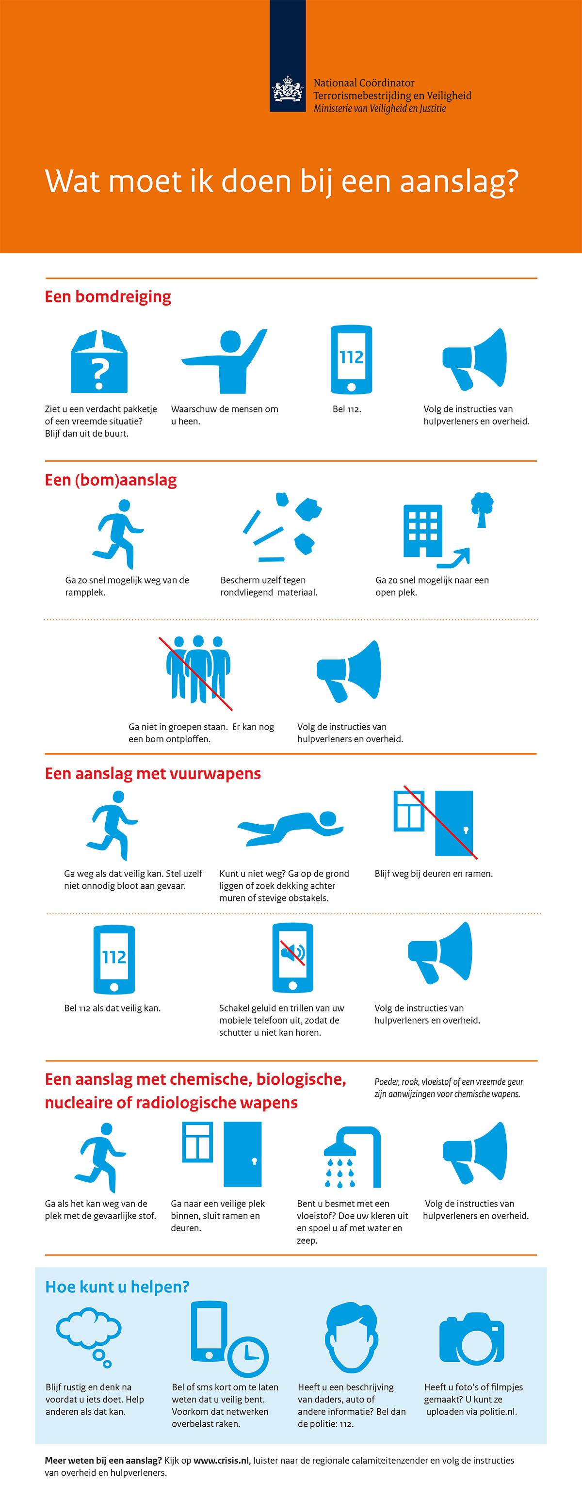 infographic-terrorisme